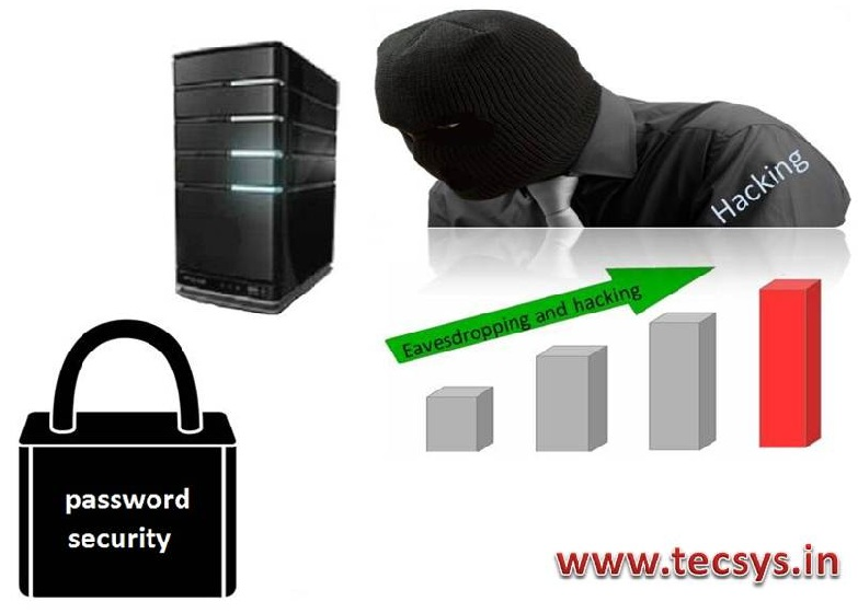 password security In hashed password systems, hashing a password is a kind of encryption that cannot easily be unhashed into the original password in hashed passwords with a dash of salt, the hashed passwords are stored with random characters added to the beginning and end, creating more complexity for hackers to decipher.